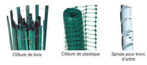 Clôtures à neige de bois, de plastique et spirales de protection
